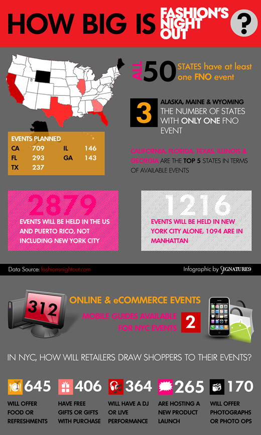 Fashion's Night Out 2011 Infographic