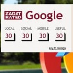 Google Picks Up Zagat to Bolster Local Reviews