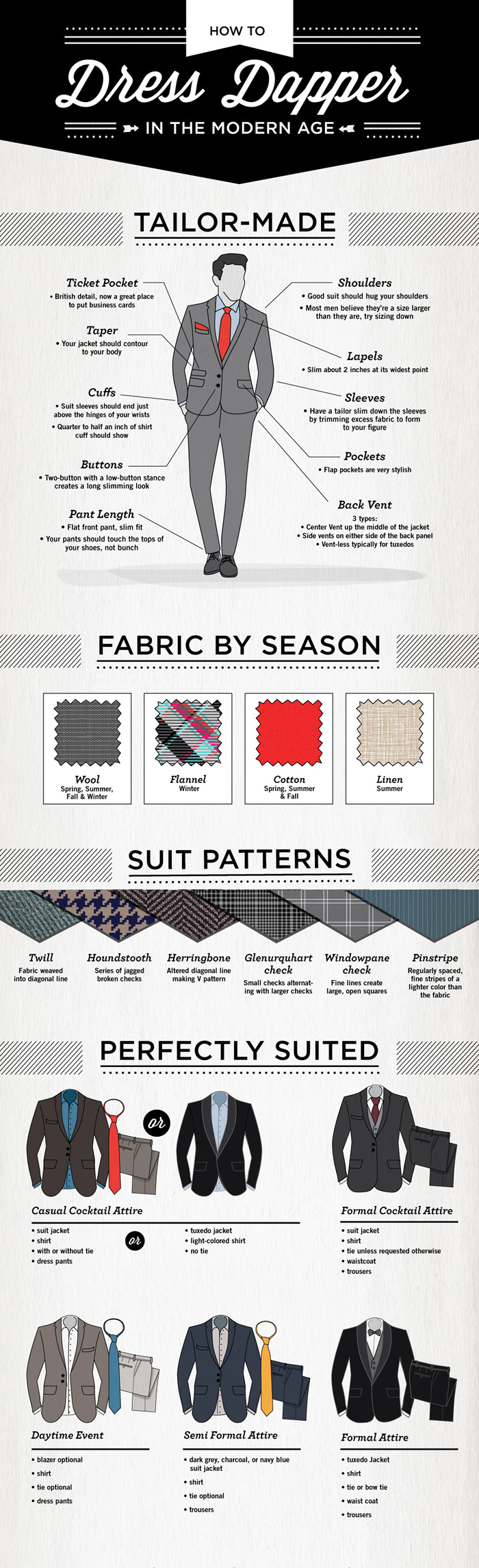 CustomMade: How to Dress Dapper
